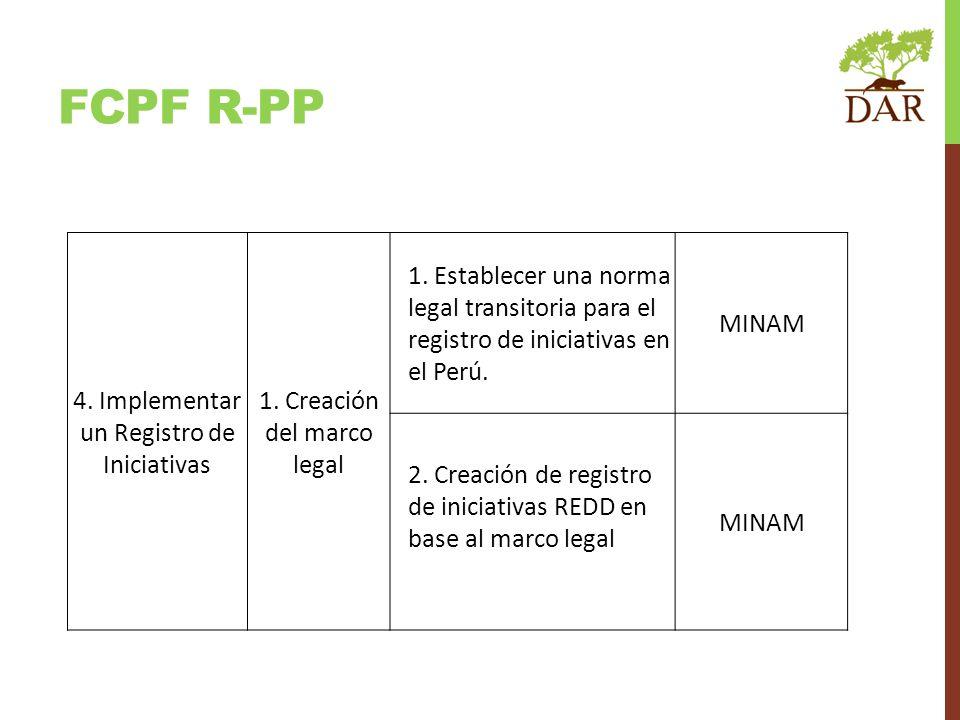 FCPF r-PP 4. Implementar un Registro de Iniciativas