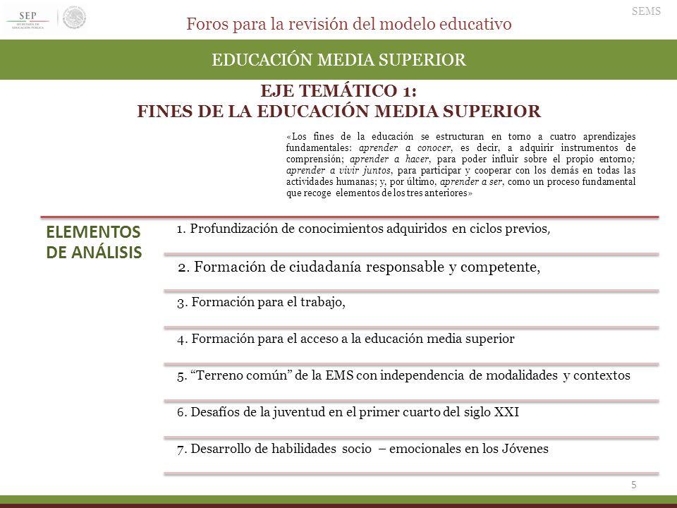 ELEMENTOS DE ANÁLISIS EDUCACIÓN MEDIA SUPERIOR EJE TEMÁTICO 1: