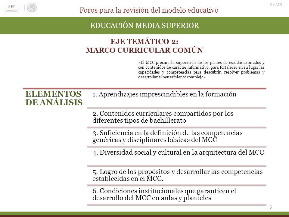 ELEMENTOS DE ANÁLISIS EDUCACIÓN MEDIA SUPERIOR EJE TEMÁTICO 2: