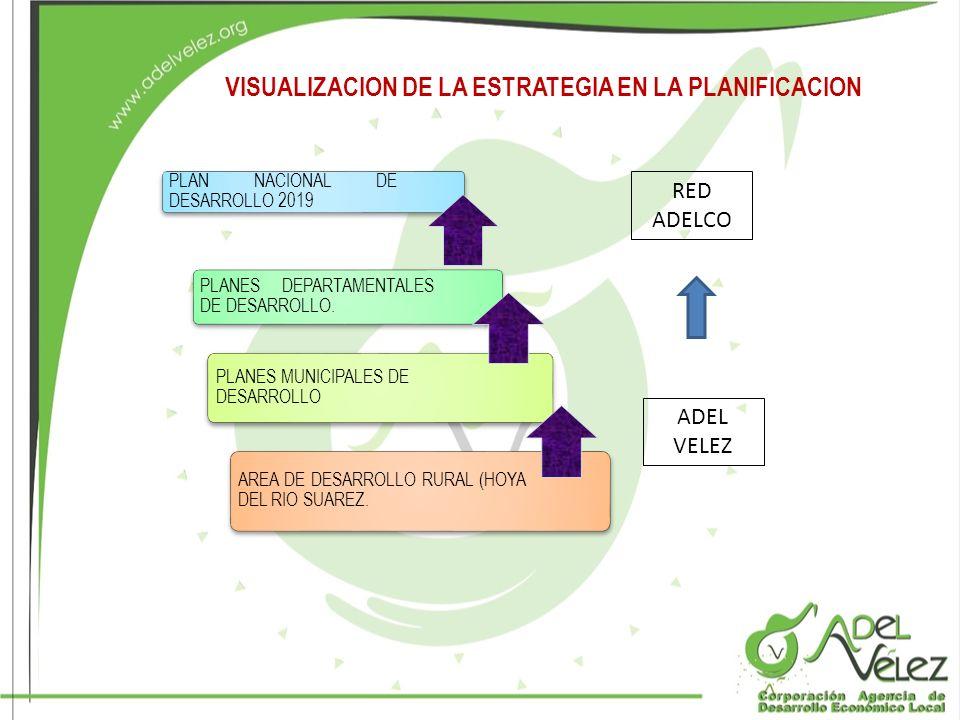 VISUALIZACION DE LA ESTRATEGIA EN LA PLANIFICACION