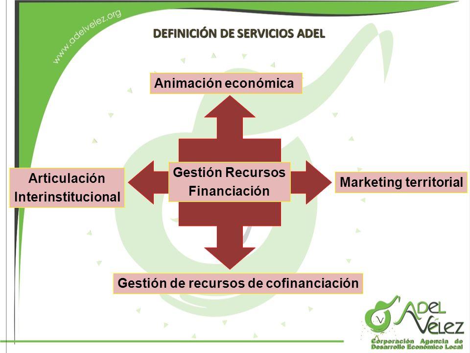 DEFINICIÓN DE SERVICIOS ADEL