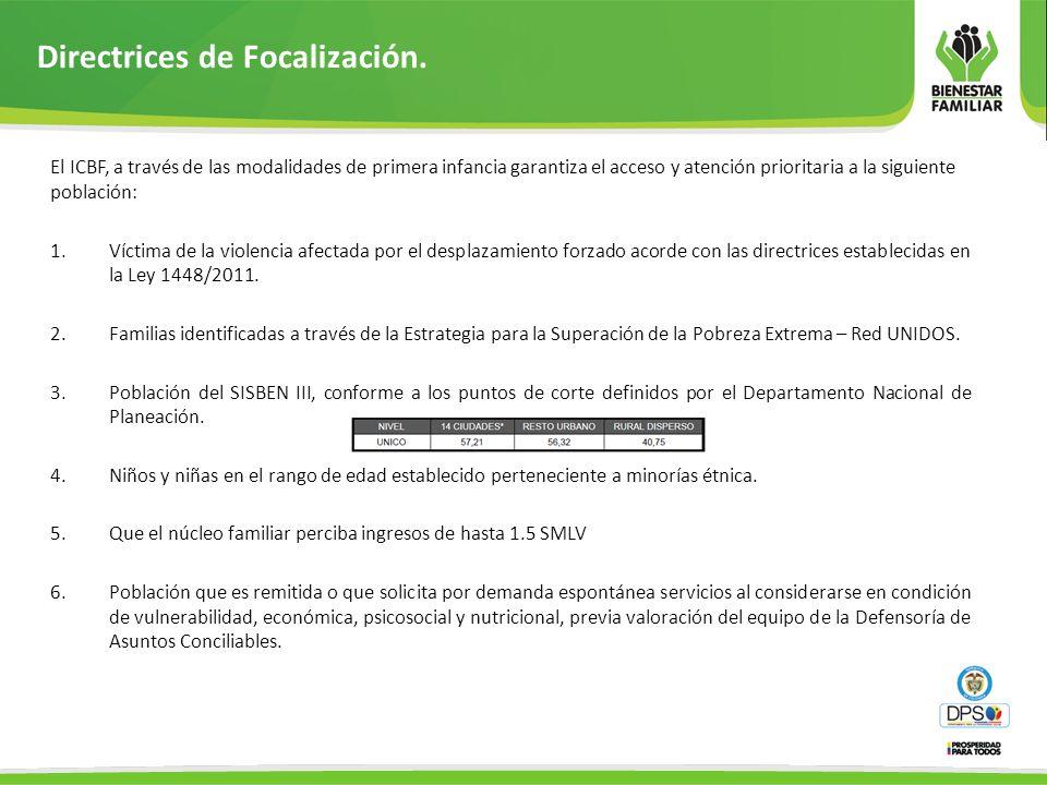 Directrices de Focalización.