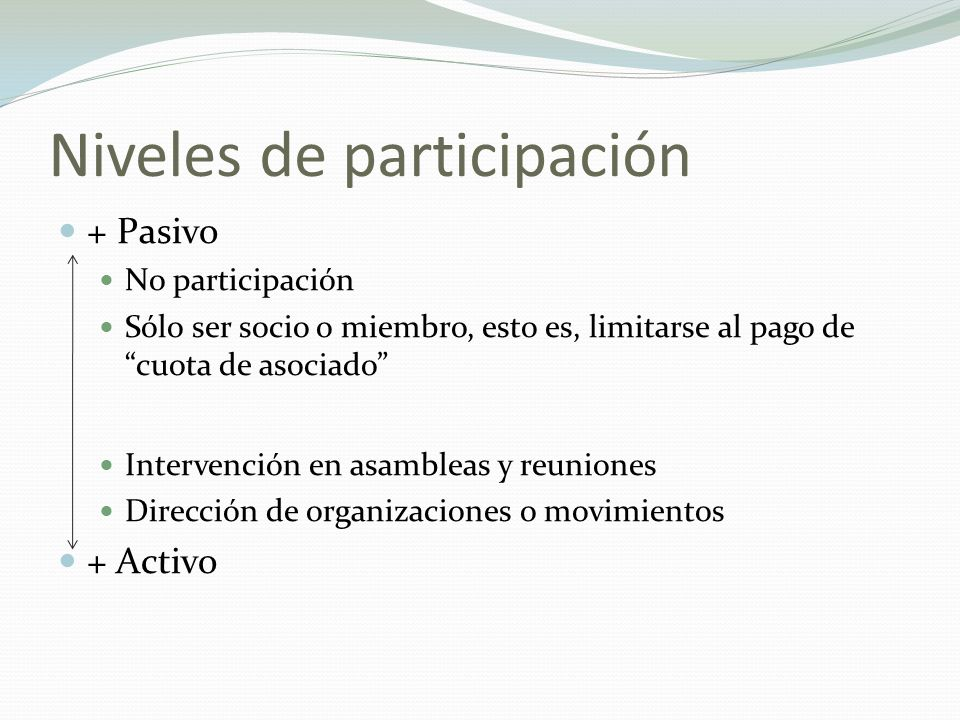 Niveles de participación
