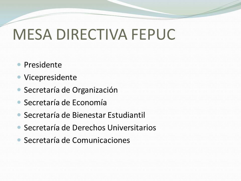 MESA DIRECTIVA FEPUC Presidente Vicepresidente