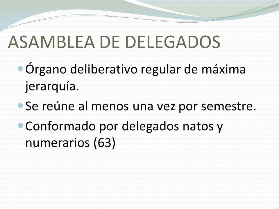 ASAMBLEA DE DELEGADOS Órgano deliberativo regular de máxima jerarquía.