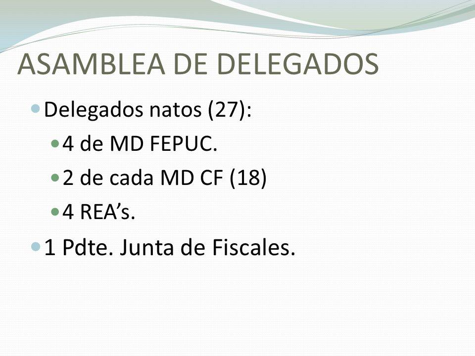 ASAMBLEA DE DELEGADOS 1 Pdte. Junta de Fiscales. Delegados natos (27):