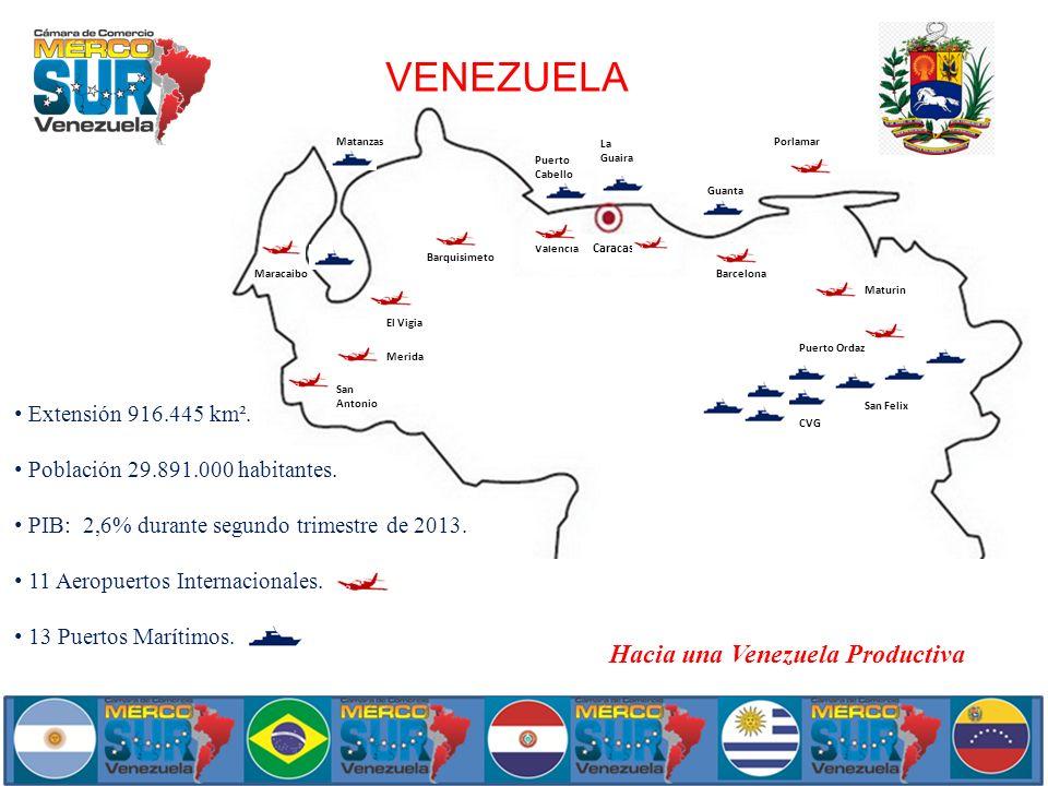 VENEZUELA Hacia una Venezuela Productiva Extensión 916.445 km².