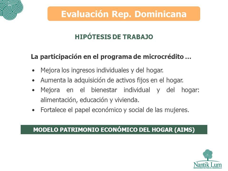 Evaluación Rep. Dominicana