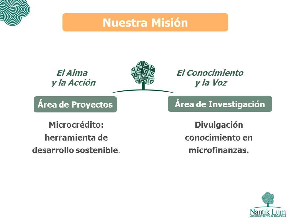 Divulgación conocimiento en microfinanzas.