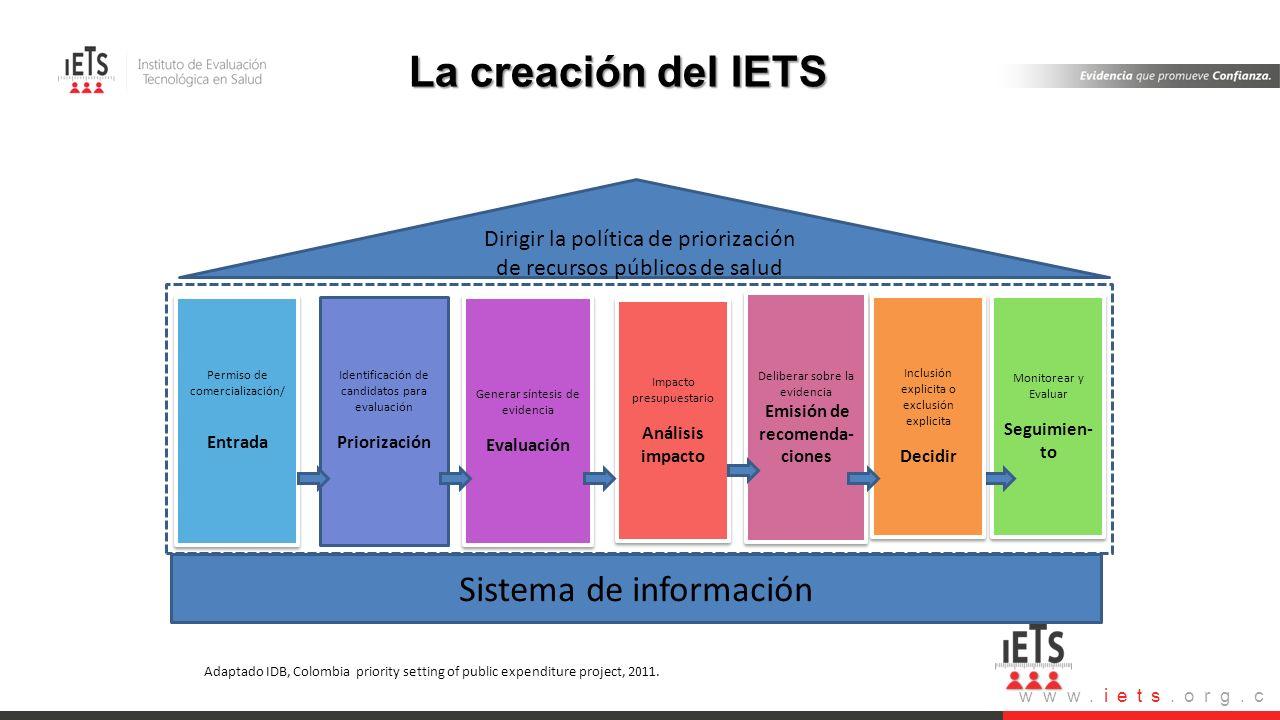 El proceso de priorizar y decidir aplica para listas de inclusiones o exclusiones