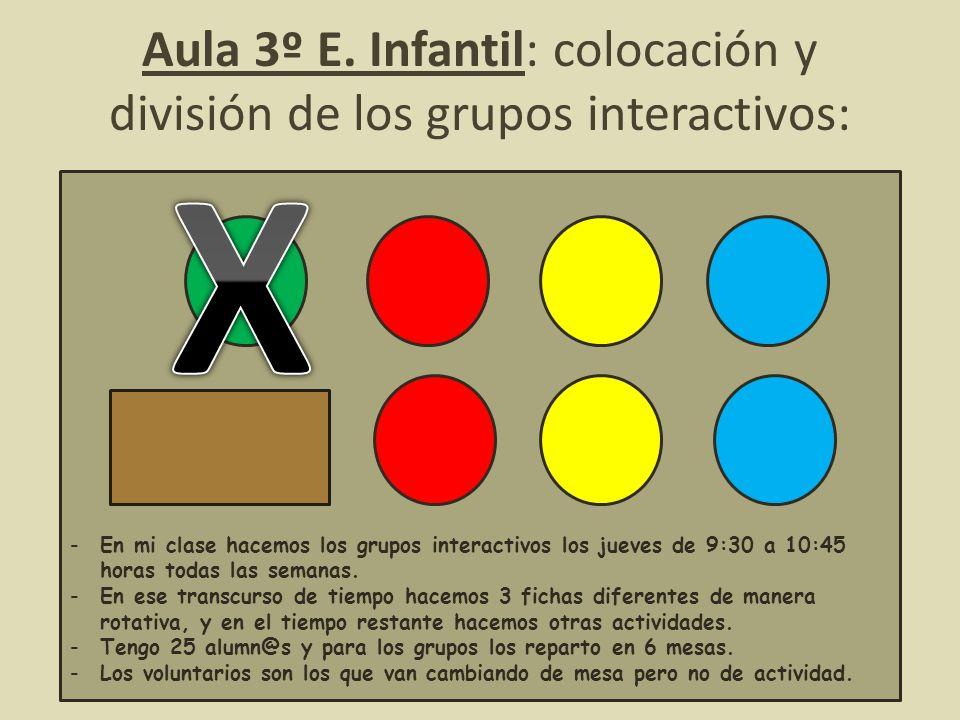 Aula 3º E. Infantil: colocación y división de los grupos interactivos: