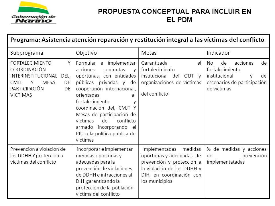 PROPUESTA CONCEPTUAL PARA INCLUIR EN EL PDM