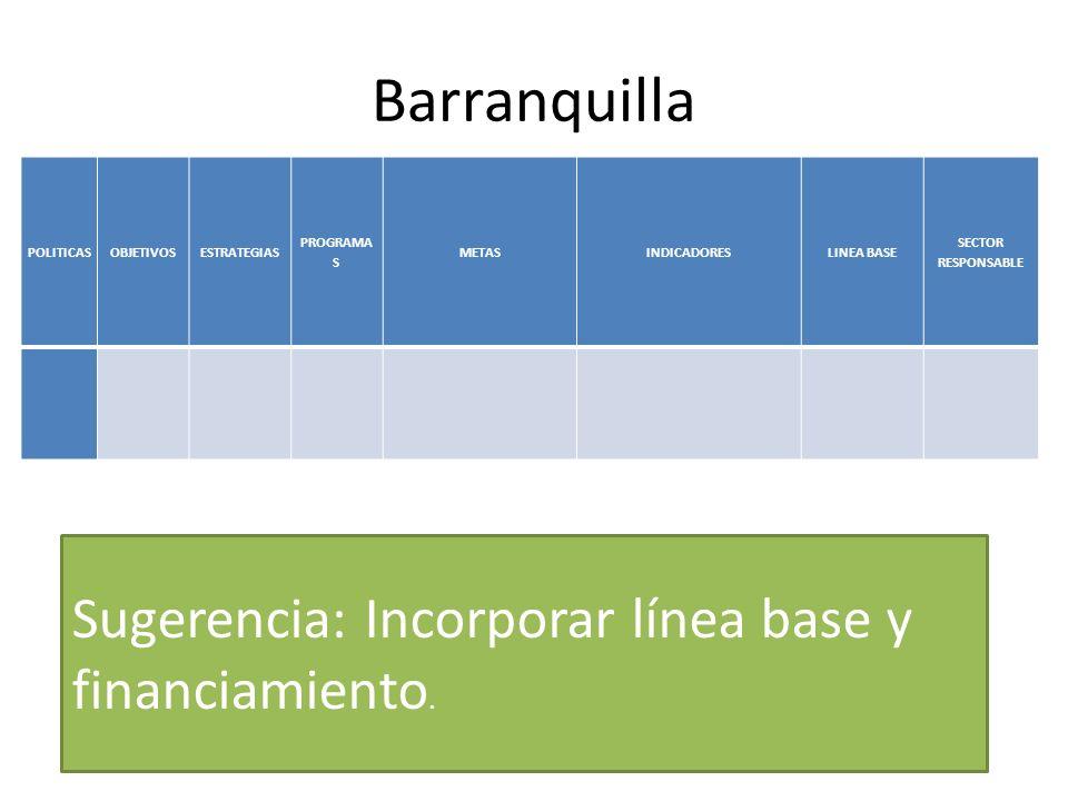 Barranquilla Sugerencia: Incorporar línea base y financiamiento.