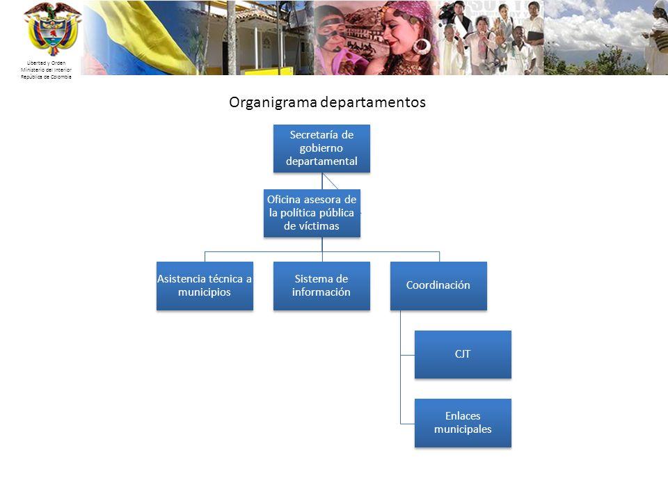 Organigrama departamentos