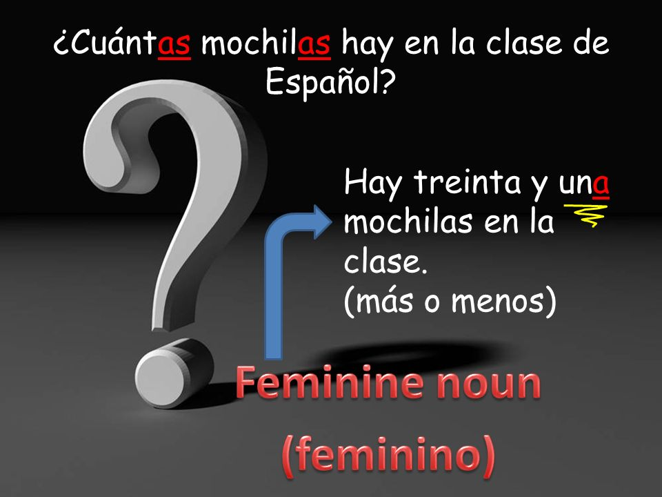 ¿Cuántas mochilas hay en la clase de Español