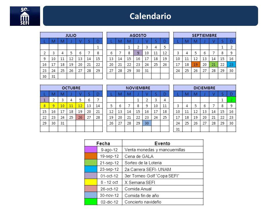 Calendario JULIO AGOSTO SEPTIEMBRE L M J V S D OCTUBRE NOVIEMBRE