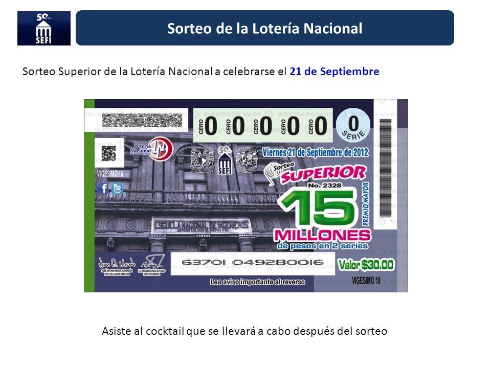 Sorteo de la Lotería Nacional