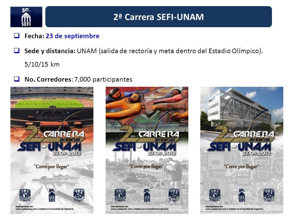 2ª Carrera SEFI-UNAM Fecha: 23 de septiembre