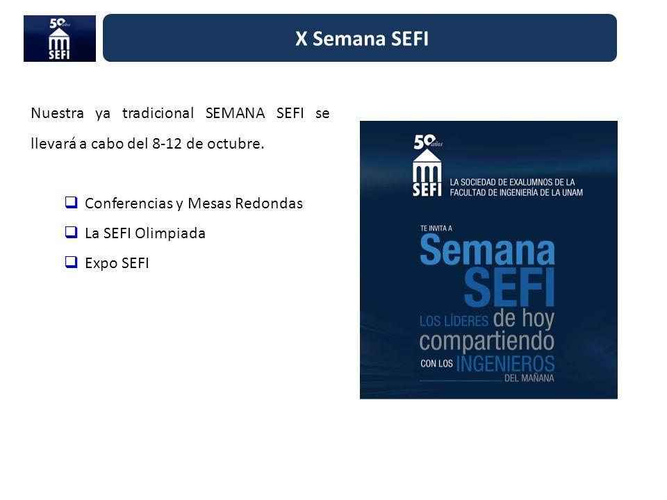 X Semana SEFI Nuestra ya tradicional SEMANA SEFI se llevará a cabo del 8-12 de octubre. Conferencias y Mesas Redondas.