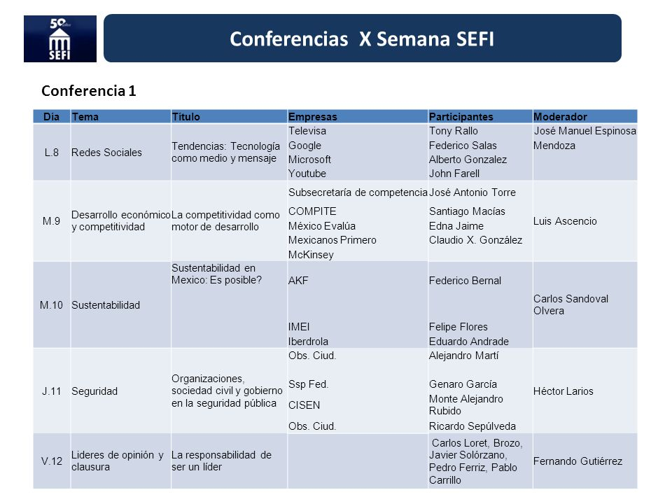 Conferencias X Semana SEFI