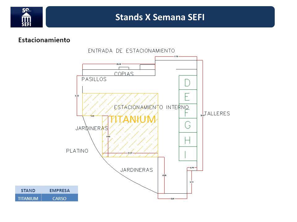 Stands X Semana SEFI Estacionamiento STAND EMPRESA TITANIUM CARSO