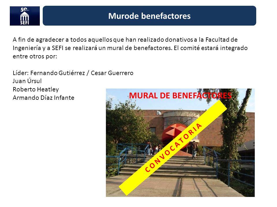 Murode benefactores MURAL DE BENEFACTORES