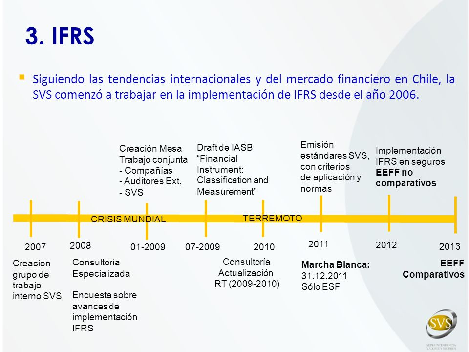 3. IFRS