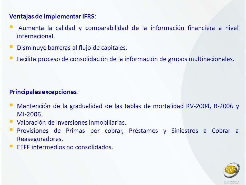 Ventajas de implementar IFRS: