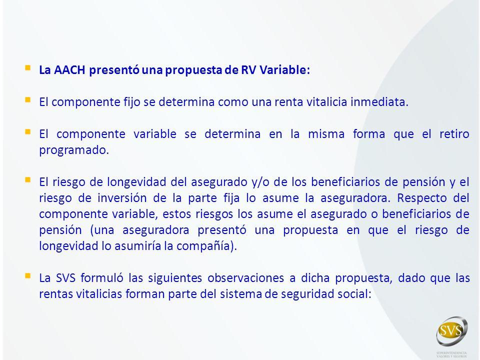 La AACH presentó una propuesta de RV Variable: