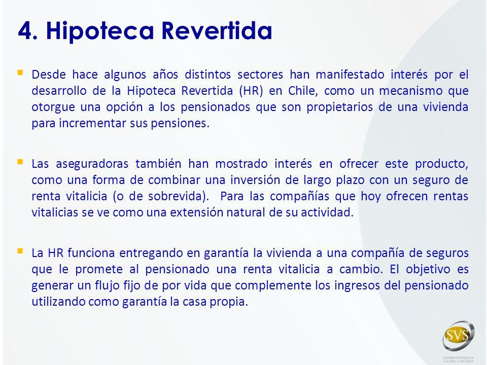 4. Hipoteca Revertida
