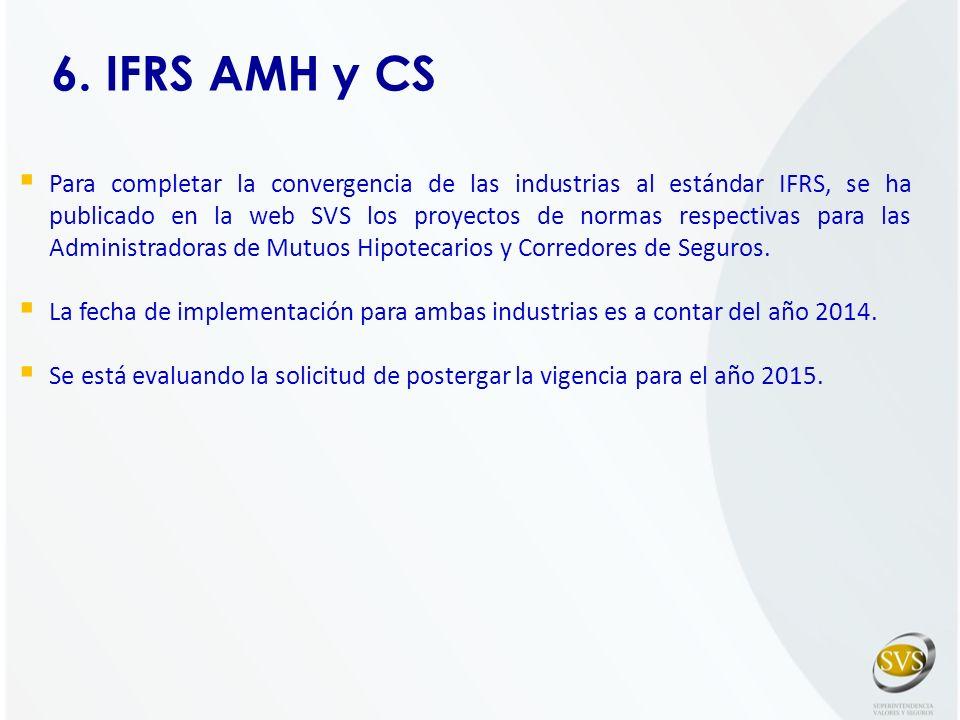 6. IFRS AMH y CS