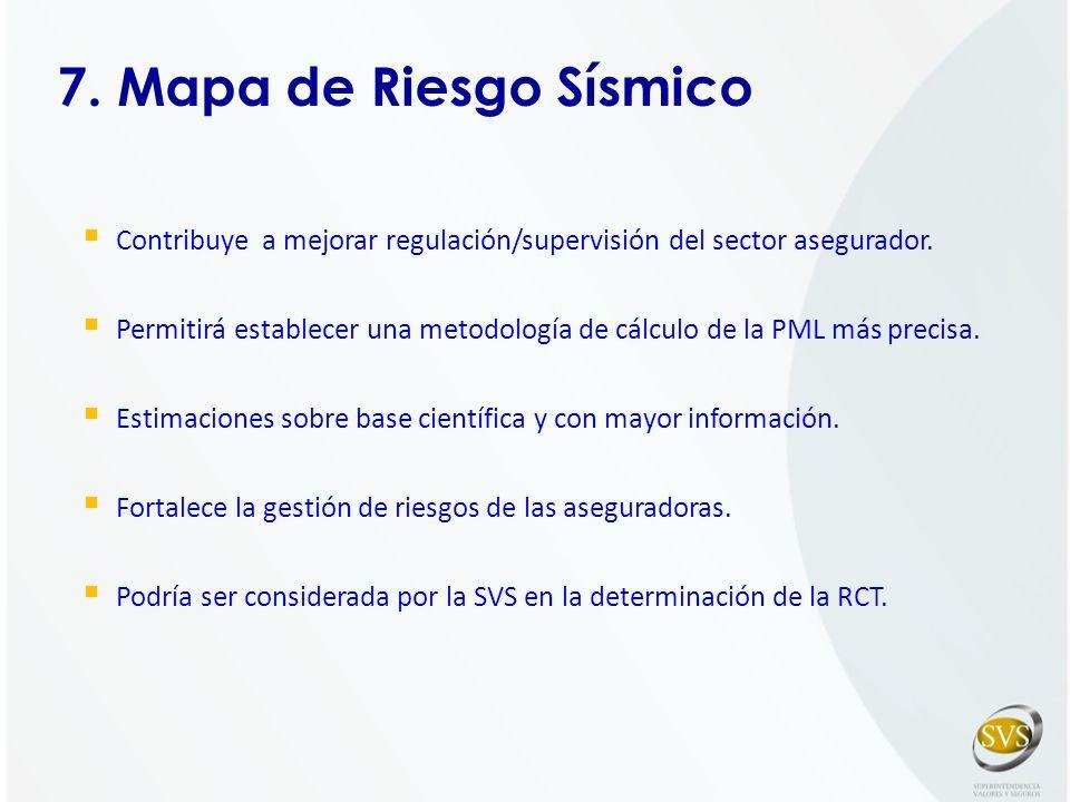 7. Mapa de Riesgo Sísmico Contribuye a mejorar regulación/supervisión del sector asegurador.