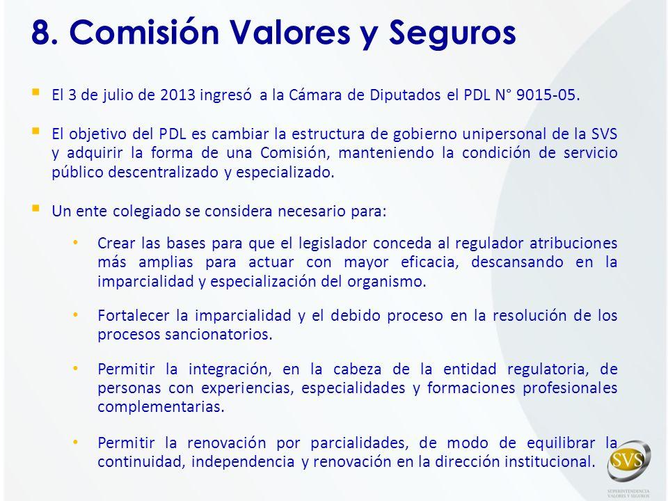 8. Comisión Valores y Seguros