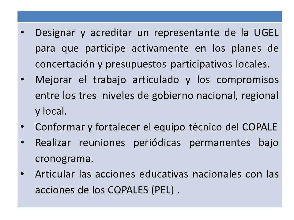 Designar y acreditar un representante de la UGEL para que participe activamente en los planes de concertación y presupuestos participativos locales.