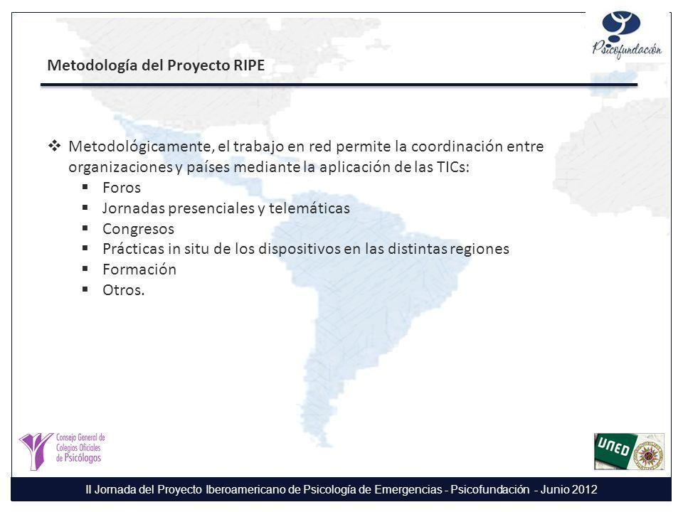 Metodología del Proyecto RIPE