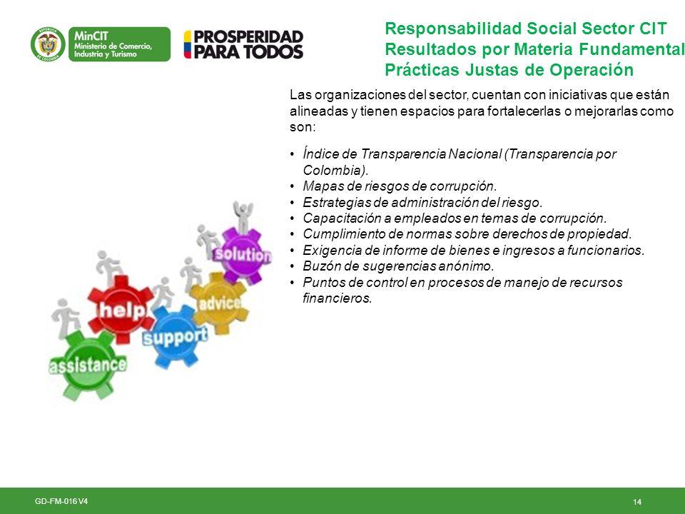 Responsabilidad Social Sector CIT Resultados por Materia Fundamental