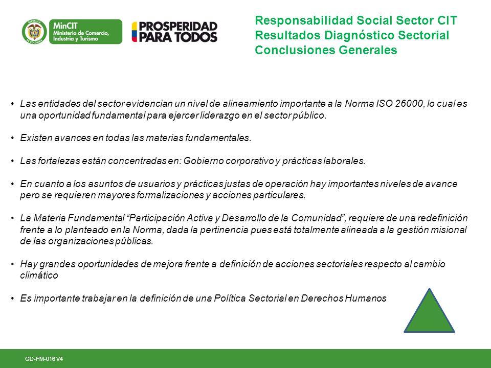 Responsabilidad Social Sector CIT Resultados Diagnóstico Sectorial