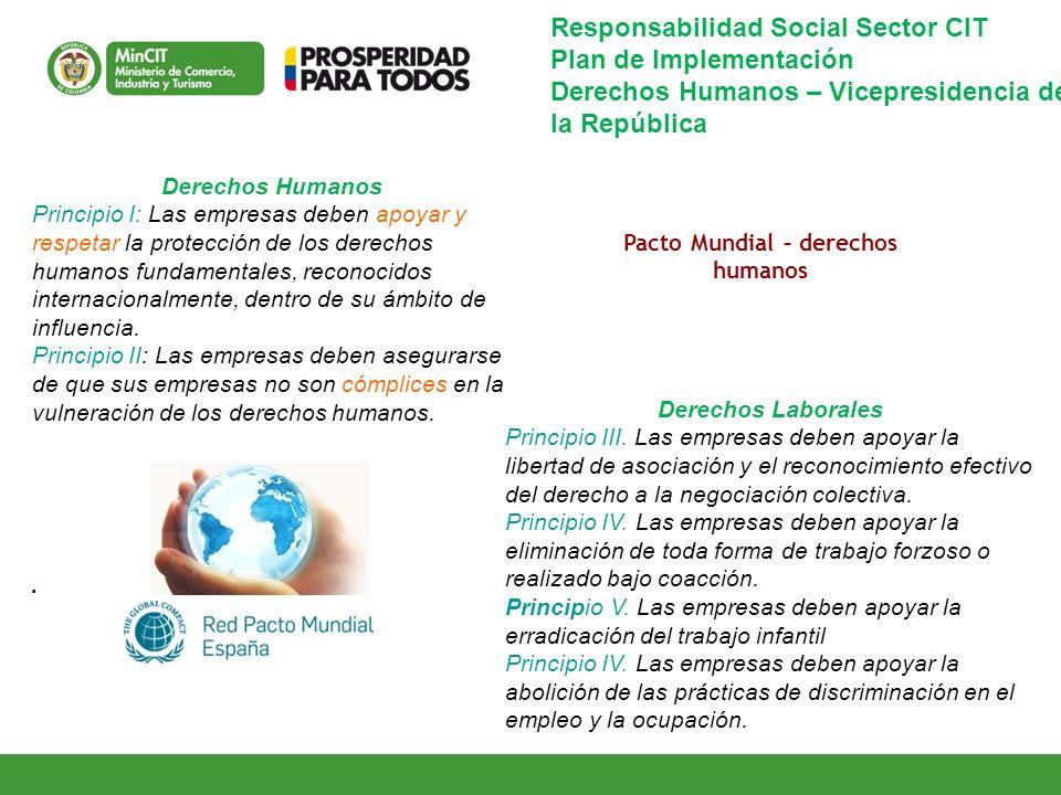 Pacto Mundial – derechos humanos