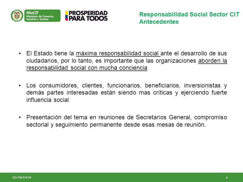 Responsabilidad Social Sector CIT Antecedentes