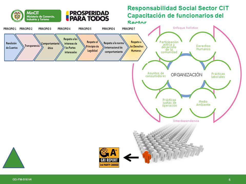 Responsabilidad Social Sector CIT