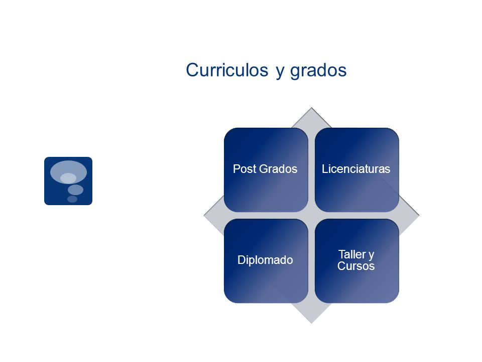 Curriculos y grados Post Grados Licenciaturas Diplomado