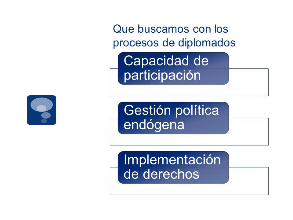 Que buscamos con los procesos de diplomados