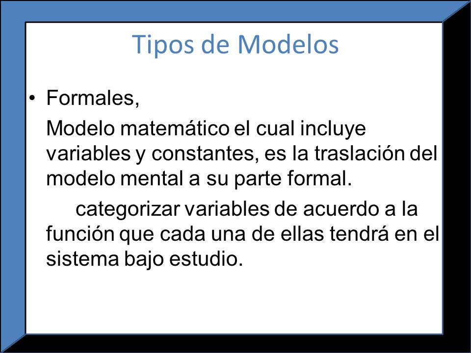 Tipos de Modelos Formales,