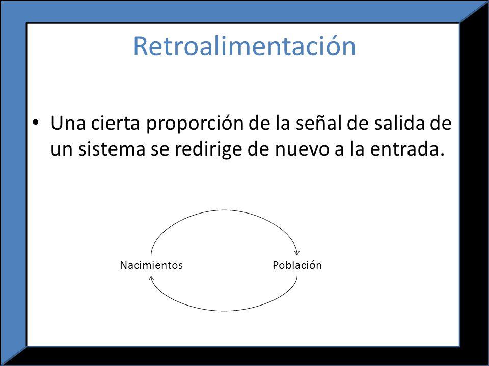 Retroalimentación Una cierta proporción de la señal de salida de un sistema se redirige de nuevo a la entrada.