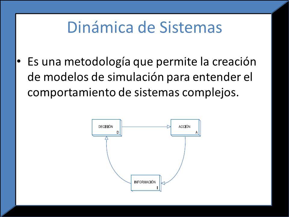 Dinámica de Sistemas Es una metodología que permite la creación de modelos de simulación para entender el comportamiento de sistemas complejos.