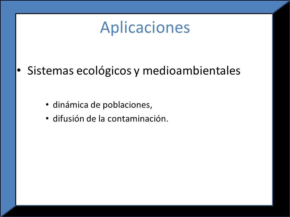 Aplicaciones Sistemas ecológicos y medioambientales