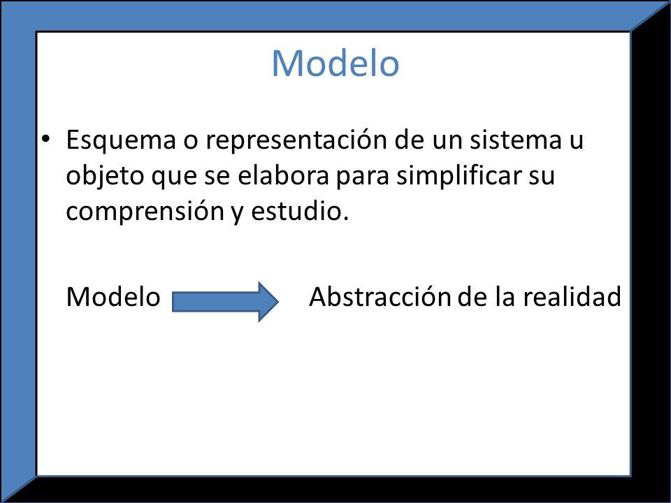 Modelo Esquema o representación de un sistema u objeto que se elabora para simplificar su comprensión y estudio.