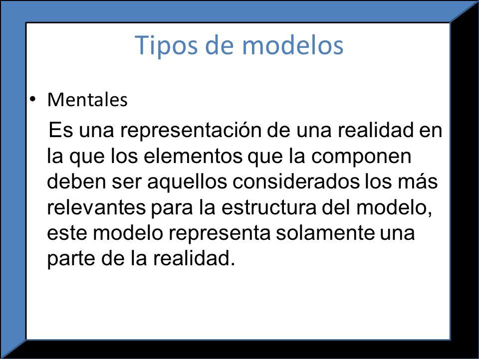 Tipos de modelos Mentales