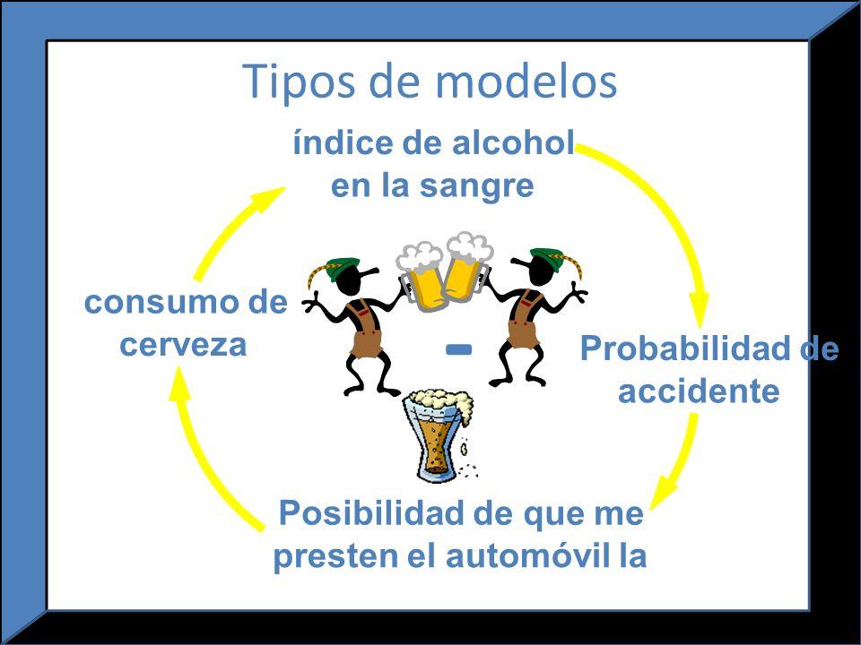 - Tipos de modelos índice de alcohol en la sangre consumo de cerveza