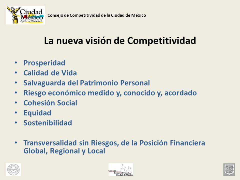 La nueva visión de Competitividad